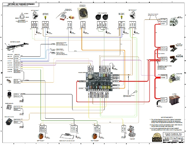 [DIAGRAM_5LK]  COUPE-23 SYSTEM WIRING DIAGRAM [WDIAG-23] - $24.50 : Coach Controls, Street  Rod Wiring Kits, Universal Wire Kits, and Wiring Harness Accessories | Hot Rod Wire Diagram |  | Coach Controls